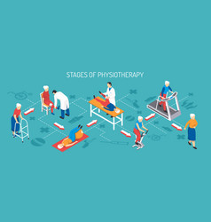 Rehabilitation isometric horizontal vector