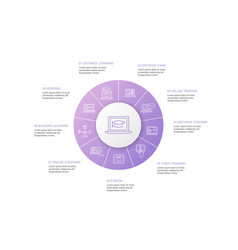Elearning infographic 10 steps circle design vector