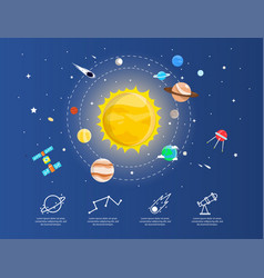 Solar system with planets in galaxy design vector
