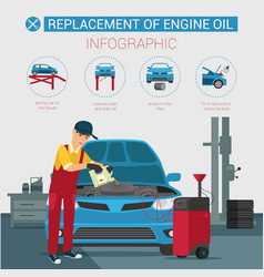 flat banner replacement of engine oil infographic vector image