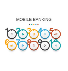 Mobile banking infographic design templateaccount vector