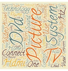 Technology explained text background wordcloud vector image vector image