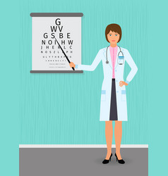 Ophthalmologist point out to eyesight check table vector
