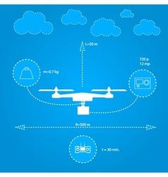 Flat for technical characteristics of quadrocopter vector