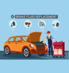 flat baner brake fluent replacement in car vector image