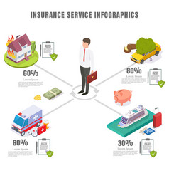 insurance service infographics flat vector image
