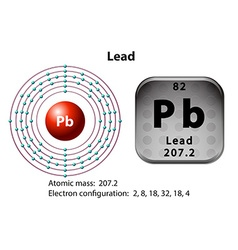 Atom symbol and electron of lead vector image