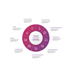 Online business infographic 10 steps circle design vector