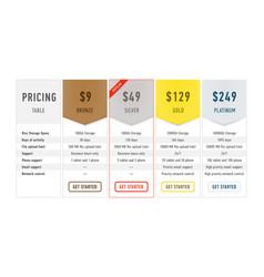 Collection of pricing plans for websites and vector
