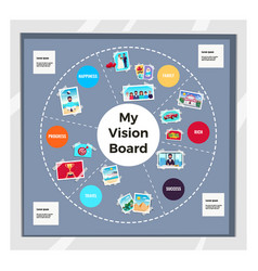 Dreams vision board infographic set vector