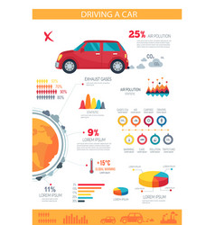 Driving a car drawbacks poster vector