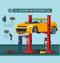 oil change differential flat vector image