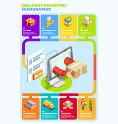 delivery infographics isometric layout vector image