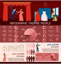 Infographic people visiting theatre vector