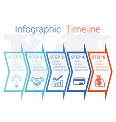 timeline infographic arrows on map numbered for 5 vector image