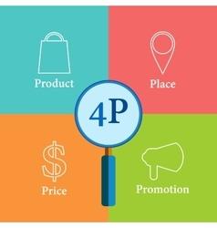 Marketing scheme 4P vector image