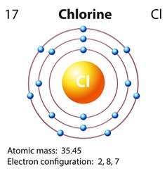 Diagram representation of the element chlorine vector image