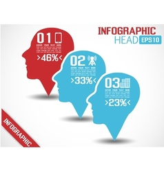 INFOGRAPHIC HEAD RED vector image vector image