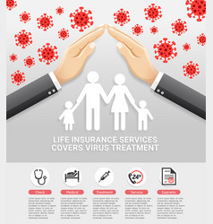 life insurance services covers virus treatment vector image