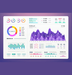 Ui dashboard ux app kit with finance graphs pie vector