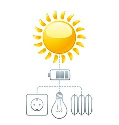 Use of solar energy vector image
