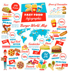 Fast food junk meal and drink infographics vector