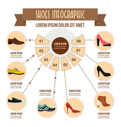 Shoes infographic concept flat style vector