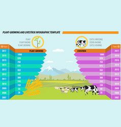 Farming and agriculture concept infographic with vector