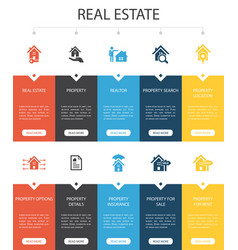 Real estate infographic 10 steps ui design vector