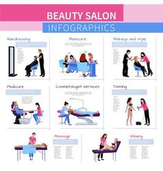 Beauty Salon Flat Infographics vector image