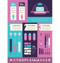 Education Infographics vector image