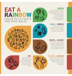 Eat a rainbow Healthy eating infographics poster vector image