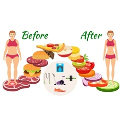 Infographic weight loss The transition from the vector image