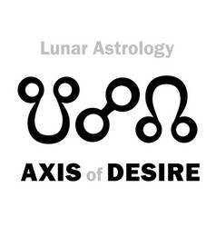 Astrology axis of desire vector