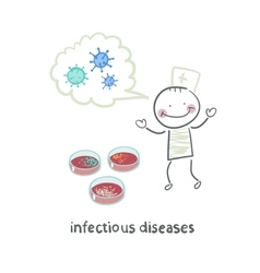 infectious diseases suggests infection near the vector image
