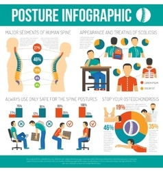Posture Infographics Layout vector