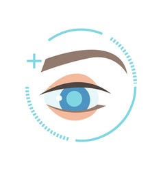 Eye recognition system different device or vector