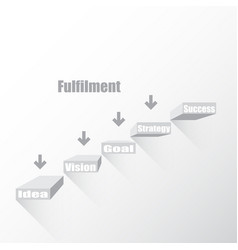 steps for success ideavisiongoalstrateg vector image