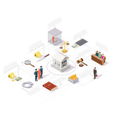 law and justice isometric infographics vector image