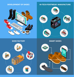 Footwear factory concept icons set vector