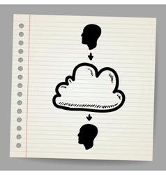 Doodle communication technology concept vector image vector image