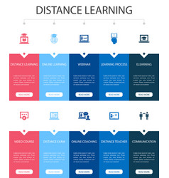 Distance learning infographic 10 option ui design vector