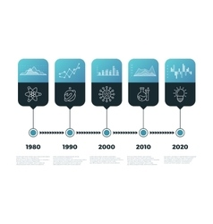Timeline chart infographic with banners vector