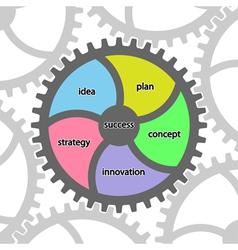 wheel mechanism vector image