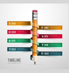 timeline infographic with pencil ribbon vector image vector image