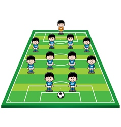 Soccer strategy vector