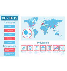 coronavirus covid19 19 basic infographic symptoms vector image