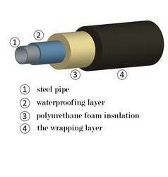 3d image steel pipes in foam insulation with an vector