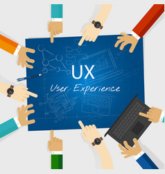 Ux user experience web design concept vector