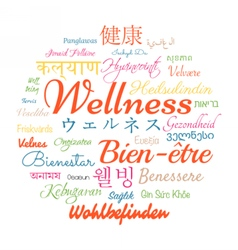 Wellness word cloud vector image